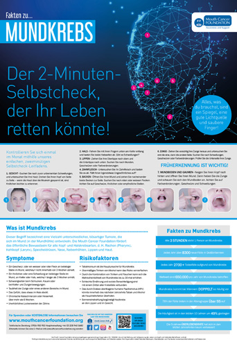 Mouth Cancer Facts Poster 2 Minute Check - German