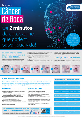 Mouth Cancer Facts Poster 2 Minute Check - Portuguese
