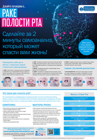 Mouth Cancer Facts Poster 2 Minute Check - Russian